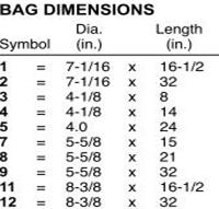 bag_dimensions